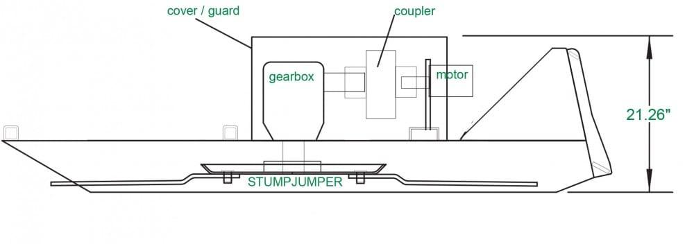 Standard Duty Brush Cutter Skid Steer Attachments