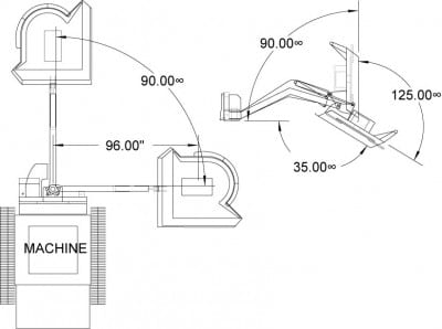 Swing Boom Cutter Skid Steer Attachments